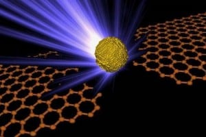 Optoelectronics at the Nanoscale