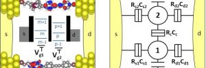 Exploring the Marcus Regimes in a Molecular Double Quantum Dot